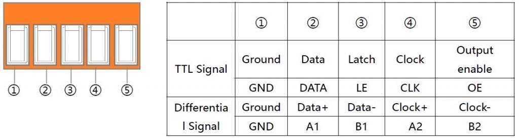 5-pin терминальный интерфейс SINGLE контроллера MR-318A