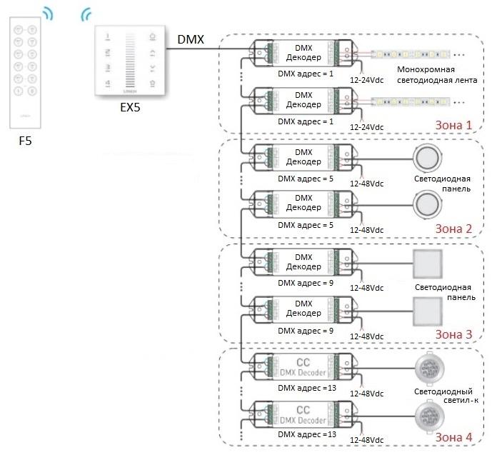 EX5_DMX.jpg