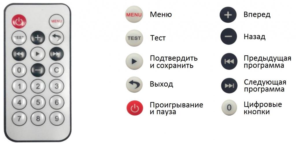Пульт дистанционного управления контроллера MR-5012 OFFLINE